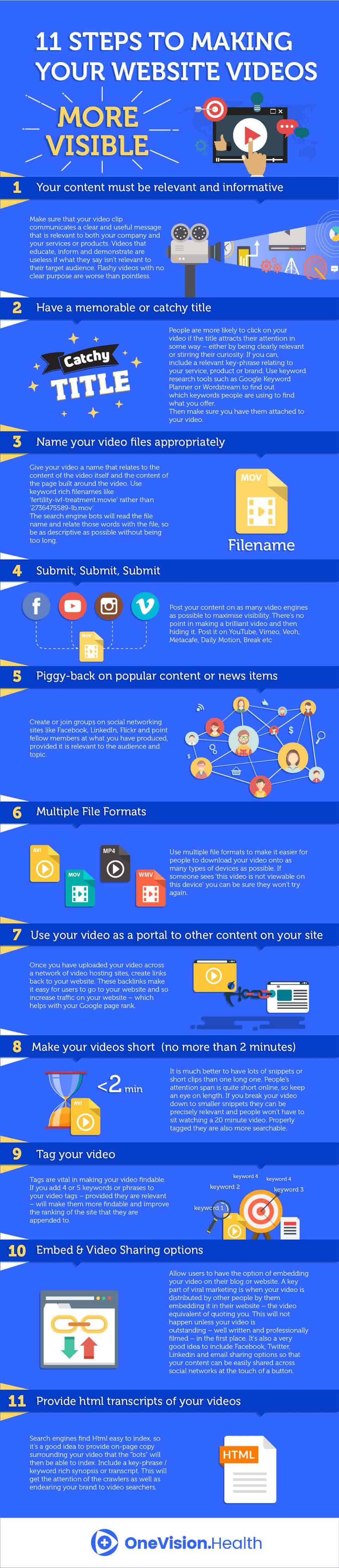 11 Steps video SEO